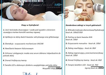 Miracle Clinic - hydrafacial