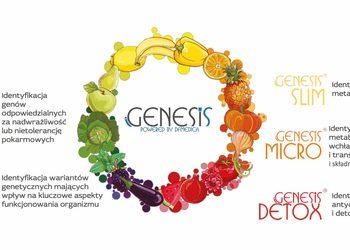 SCM estetic  - testy nutrigenetyczne igenesis