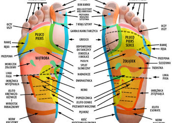 Gabinet masażu ILONA - refleksoterapia stóp 50min