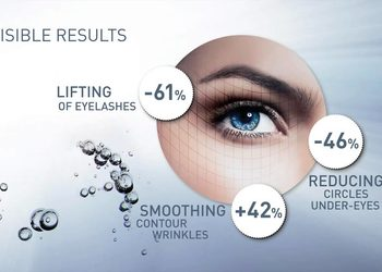 Beauty M Studio Urody -  power hyaluronic - zabieg przeciwzmarszczkowy na okolicę oczu