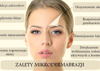 Crystal Clinic - mikrodermabarazja twarzy