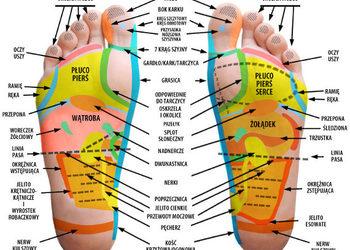 Gabinet masażu ILONA - karnet - refleksoterapia 5x